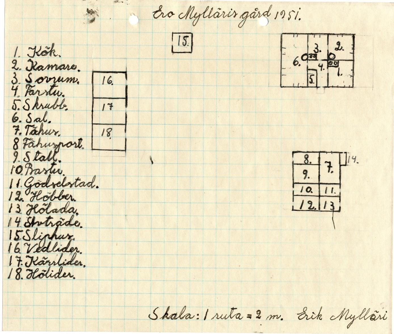 Läraren Einar Lind var mycket intresserad av lokalhistoria och av allt som hände i Dagsmark. Speciellt intresserad var han av gårdarna och det hörde till att eleverna skulle göra ritningar på sina hem. Så här ritade Erik rumsindelningen i Mylläris hus år 1951.