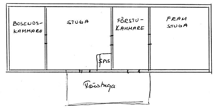 På denna ritning så ser vi att gården nu har fått den längd som den fortfarande har. I bordsändskammaren hade föräldrarna sitt sovrum, i farstukammaren hade pojkarna Anselm och Lennart sitt sovrum och i framstugan som inte användes så mycket, hade flickorna Cecilia och Hulda sitt sovrum.
