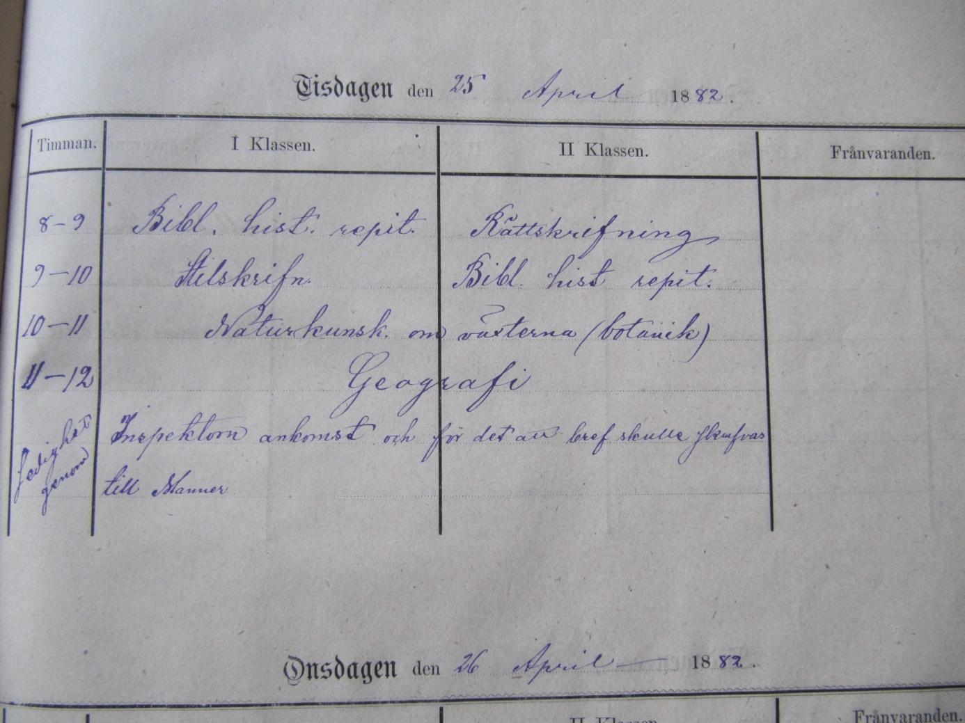 I dagboken står det att eleverna fick ledigt på eftermiddagen för att inspektören skulle komma. Det är fortfarande oklart vem som skrev denna text i dagboken och vem det var som fortsatte som lärare till slutet på läsåret.