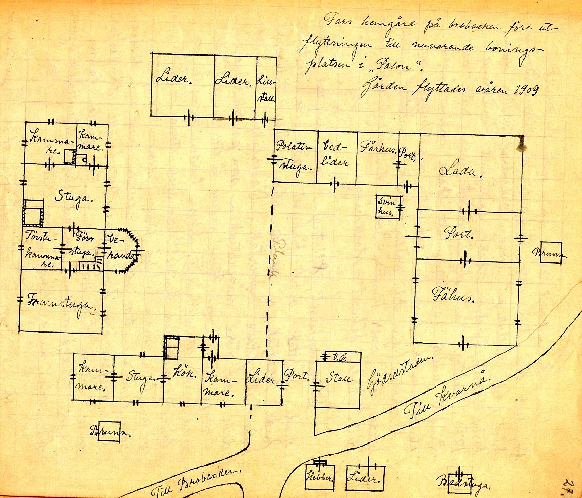 Så här har Helga Englund beskrivit Josef Henrik Storkulls och pappa Erik Anders Englunds barndomshem på Brobackan före det år 1909 flyttades upp till Palon. På detta ställe står i dag det som vi kallar Mylläris gård.