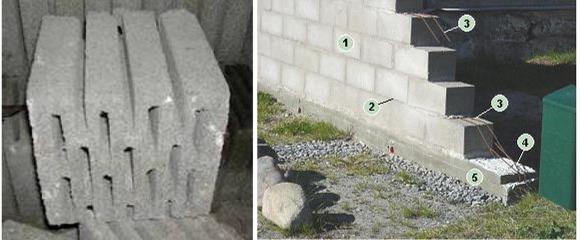 Tellblocket blev snabbt populärt och det var många potatis- och morotskällare som byggdes med dessa stenar i Dagsmark.