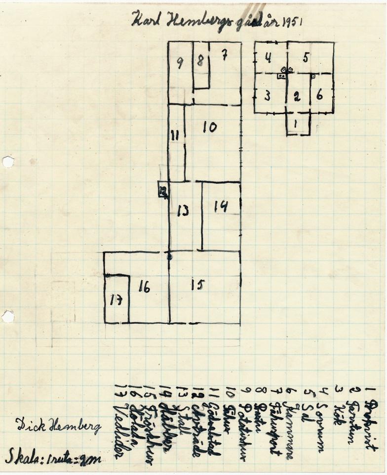 Läraren Einar Linds elever fick ofta i uppgift att göra upp ritningar av hemgården. År 1951 gjorde Dick Hemberg denna ritning. Det fanns inga rum på vinden, så hela familjen samsades i nedre våningen.