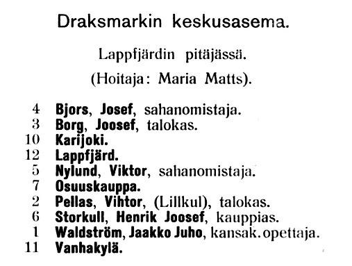 """Centralskötare den här tiden var ju Maja Grans och hon hade centralen där hemma. Hon kallades vanligtvis för Mattas-Maj, men i katalogen har hon fått namnet ändrat till Maria Matts. Nr 4 var sågägaren Josef Bjors, som år 1908 hade förvärvat sågen i Ragnarsvik. Nr 3 kan vara antingen Josef Båsk, som kallades """"Gröndahlas-Josip"""" eller så är det Borg-Oskars bror Josef. Nr 7 var Dagsmark Andelshandel och nr 2 var storbonden """"Pelas-Viktor"""" Lillkull från A-sidon. Nr 6 var """"Koll-handlarin"""" som på riktigt hette Josef Henrik Storkull. Folkskolläraren hette Johan Jakob Wadström på riktigt och han hade nr 1."""