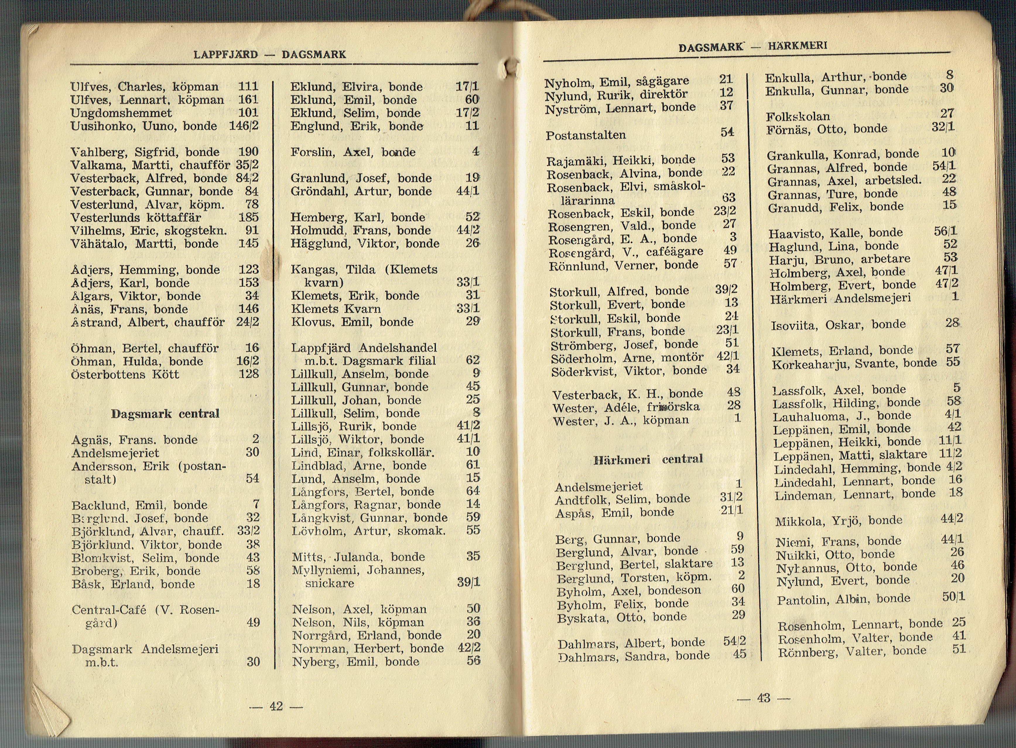 Så här många telefoner fanns det i Dagsmark under åren 1947-48.