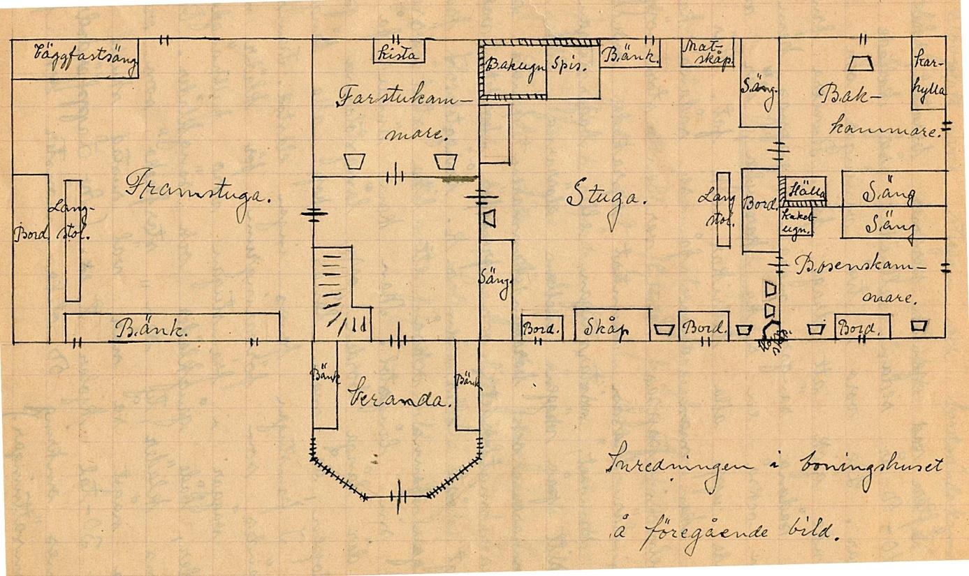 På denna välgjorda ritning har Helga Englund visat hur huvudbyggnaden var möblerad. I slutet på 1800-talet så sov man i så kallade fållåtansängar, som var i två våningar med ett skynke som man kunde dra för. I köket fanns en så kallad karhylla, där tallrikar och fat radades upp. I köket fanns också spisen som var av öppen modell, där elden sprakade och samtidigt lyste upp stugan.