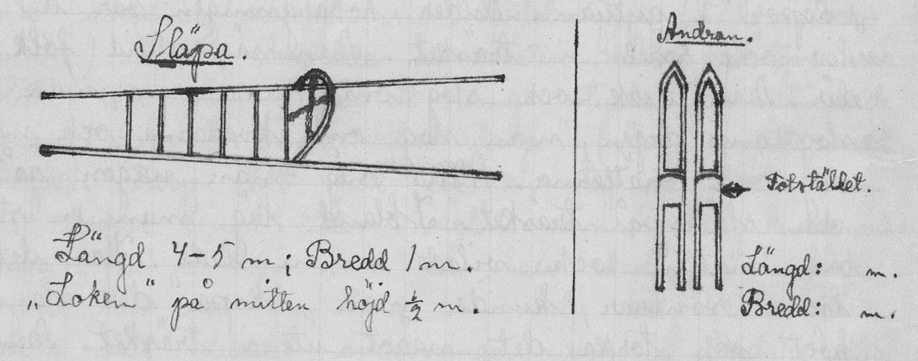 Här på bilden ser vi hur Helga Englund ritat hur släpon och andran såg ut.