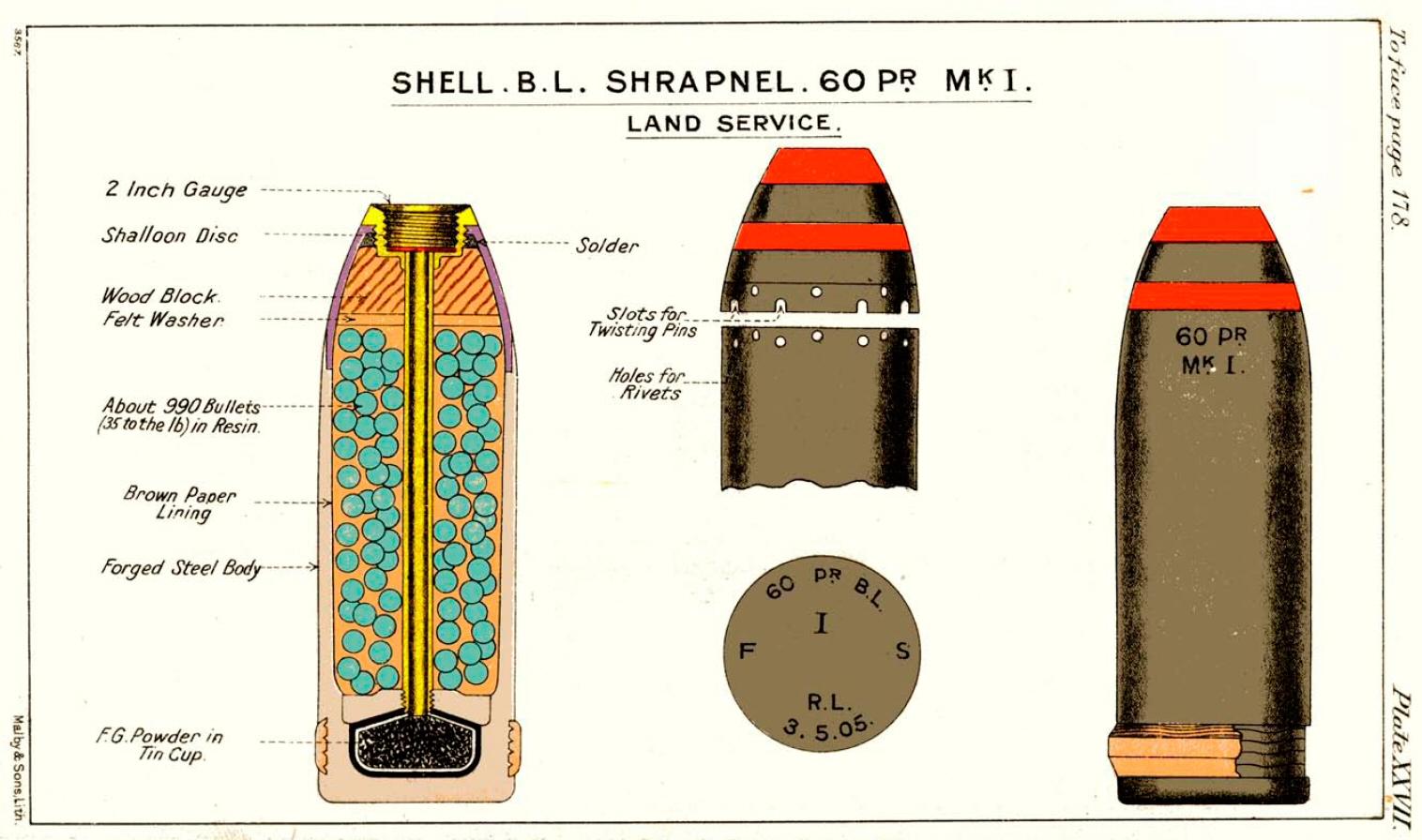Här en genomskärning av en så kallad shrapnel, som användes flitigt i första världskriget.