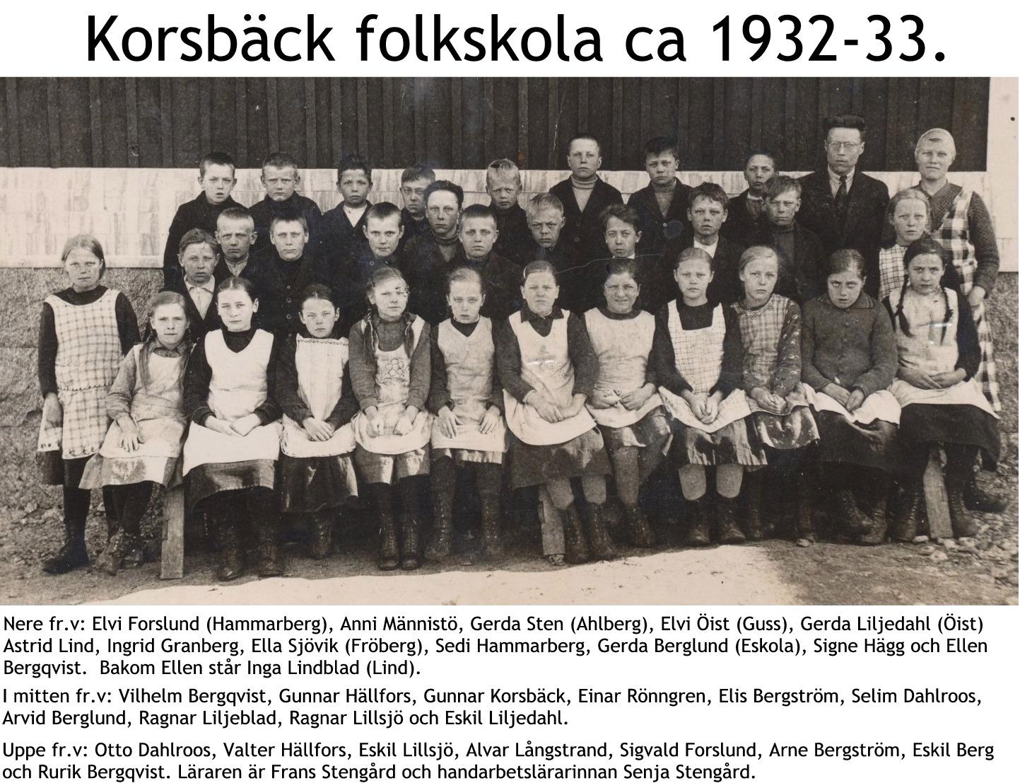 1932 Skolfoto från Korsbäck skola med namn