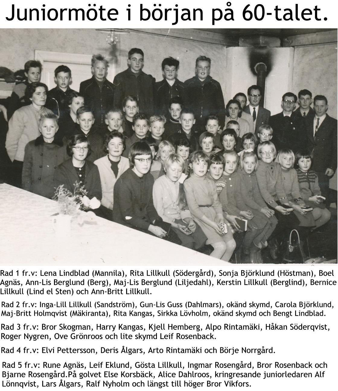 Juniormöte på 60-talet med namn