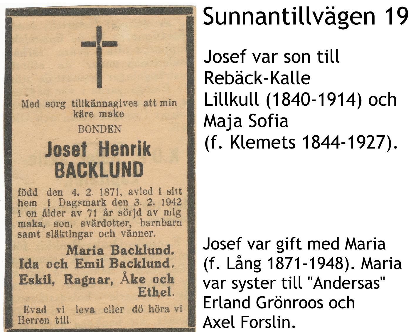 Backlund Josef