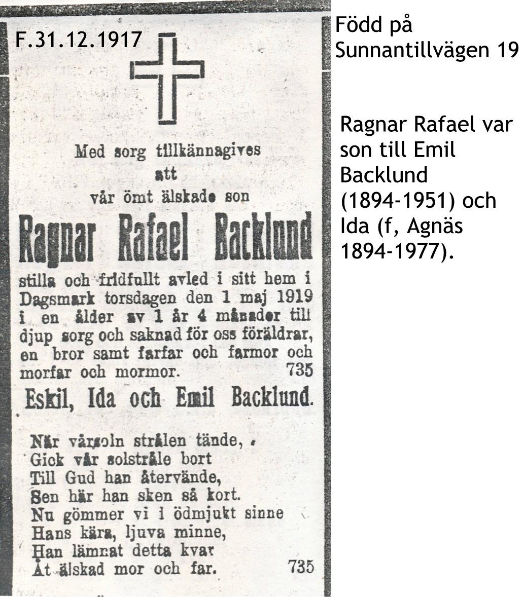 Backlund Ragnar Rafael