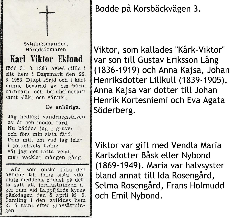Eklund Viktor