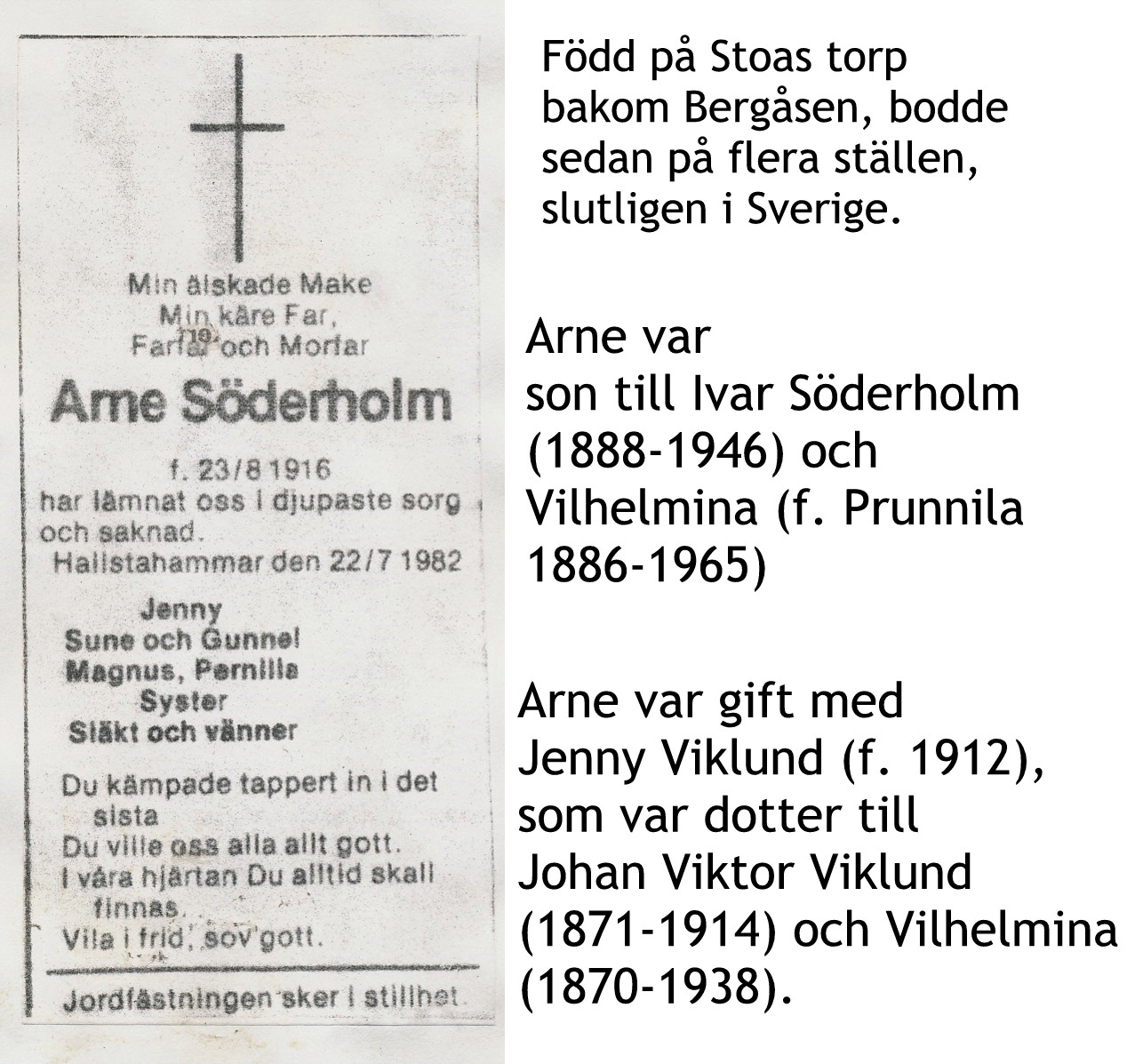 Söderholm Arne