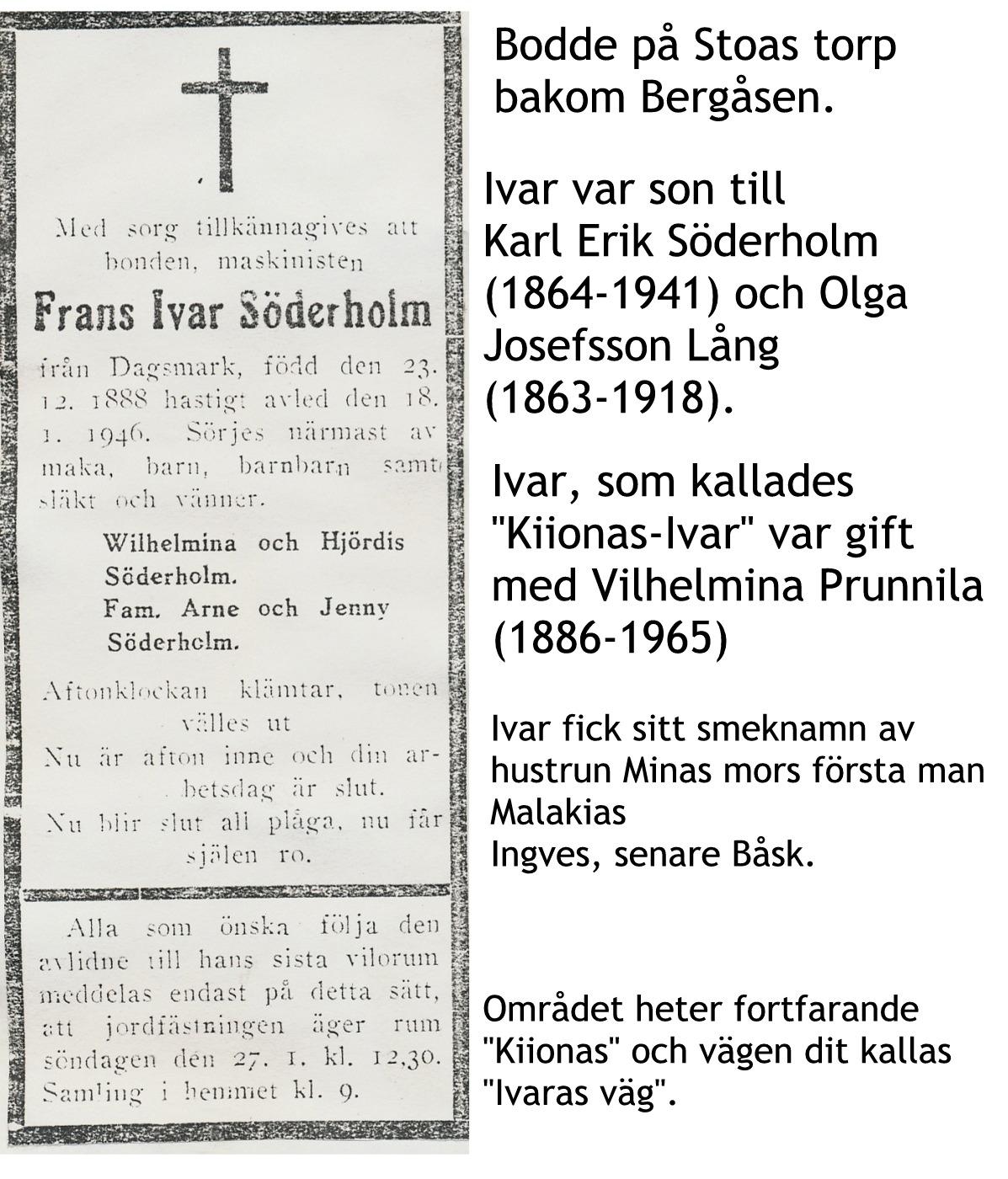 Söderholm Ivar
