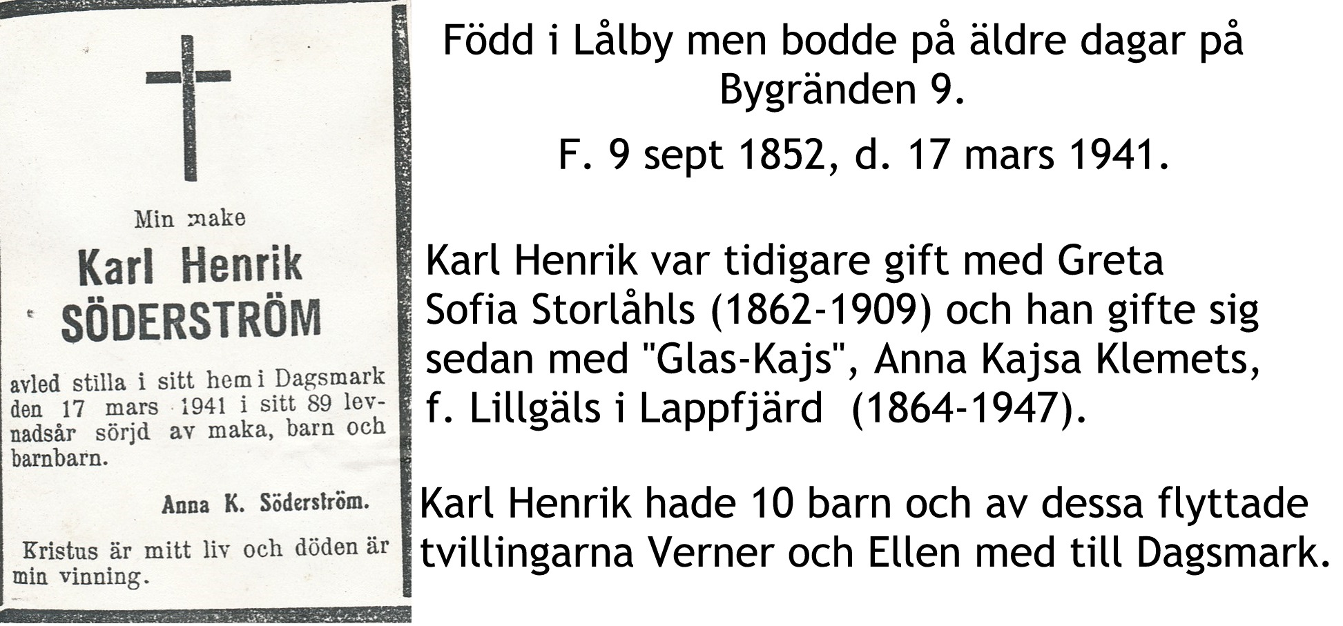 Söderström Karl Henrik