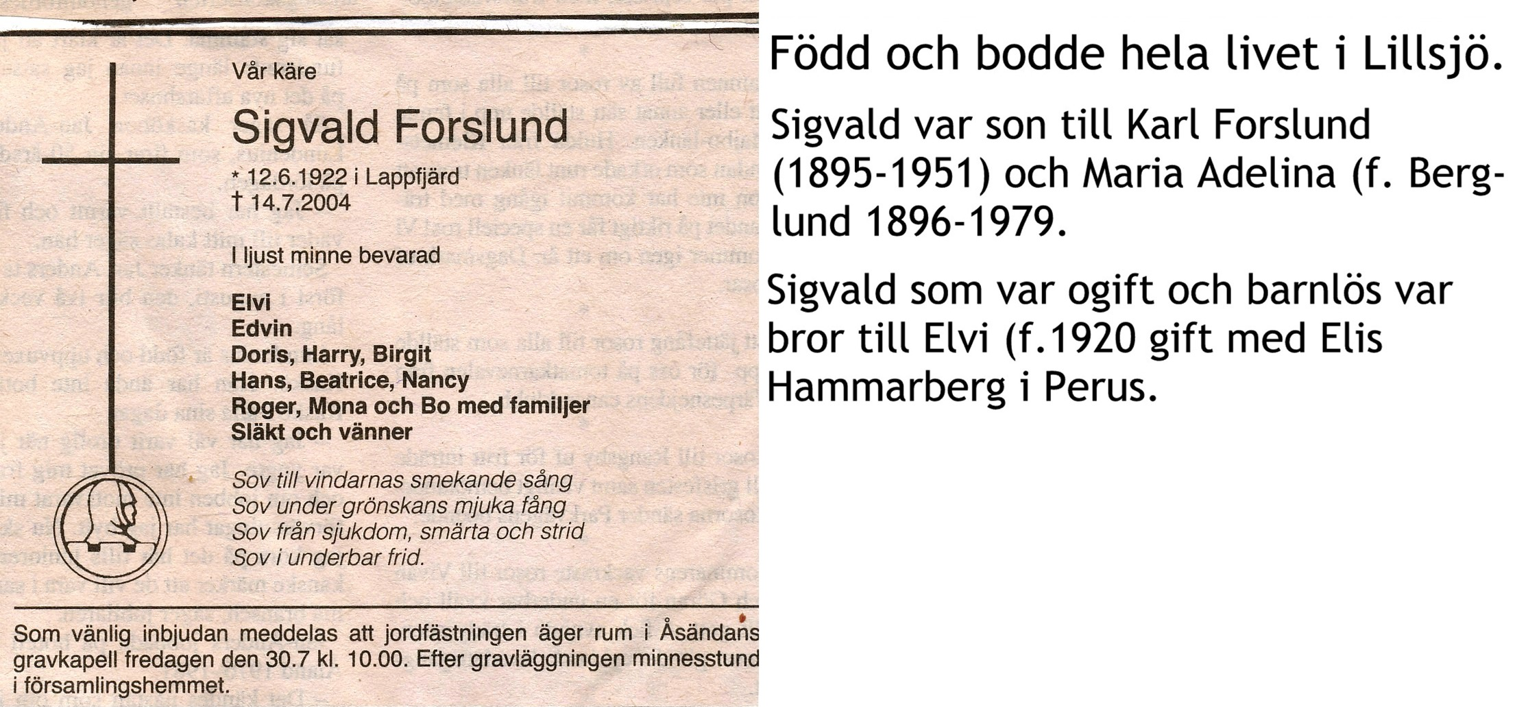 Forslund Sigvald