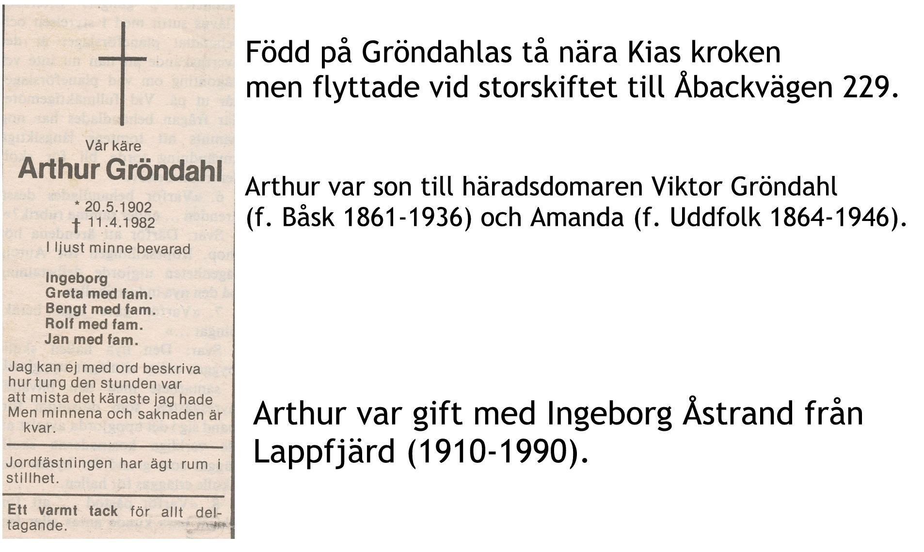 Gröndahl Arthur