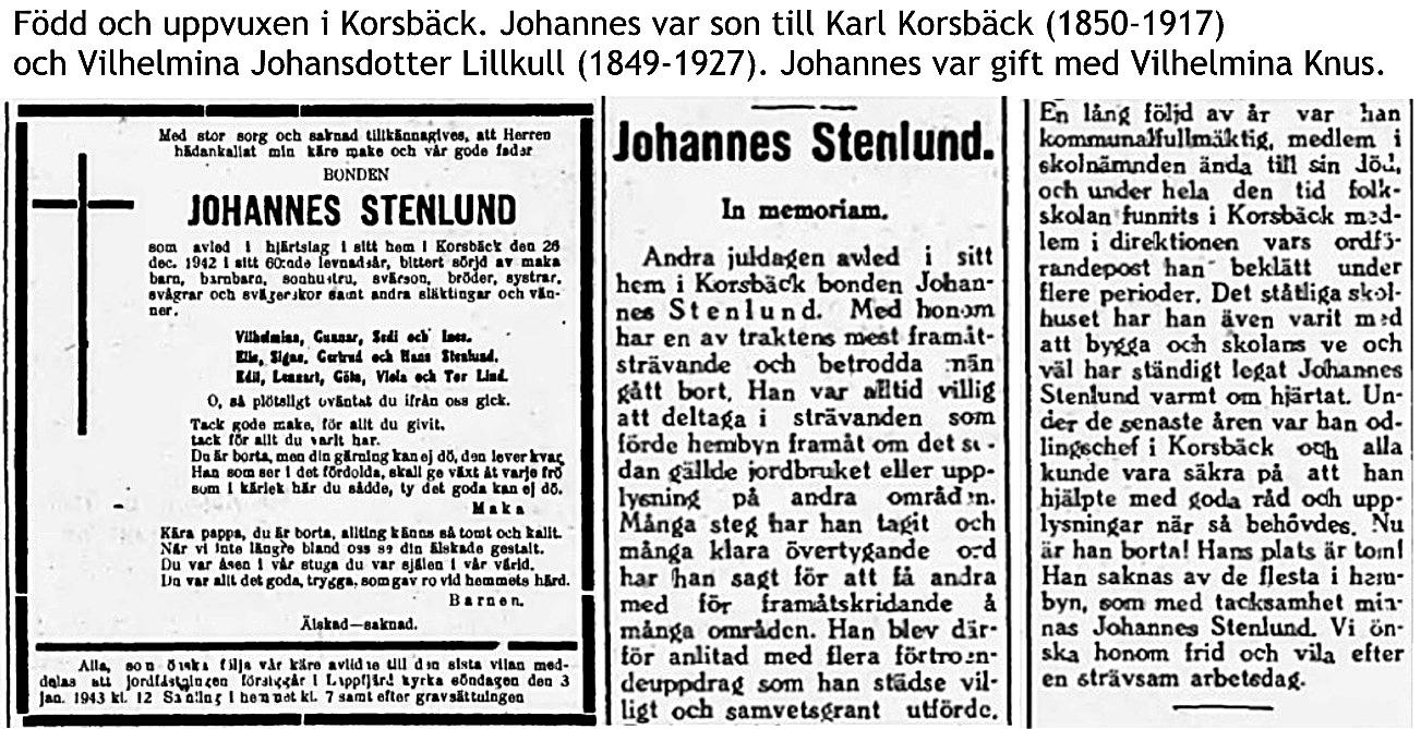 Stenlund Johannes