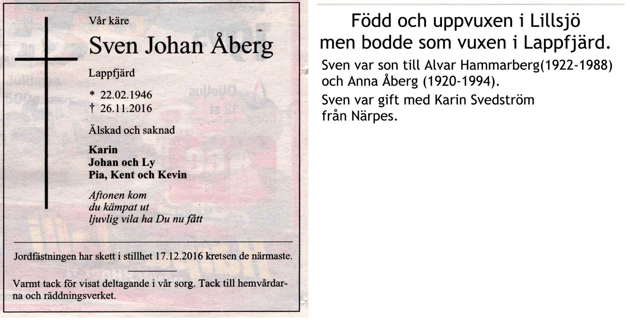 Åberg Sven