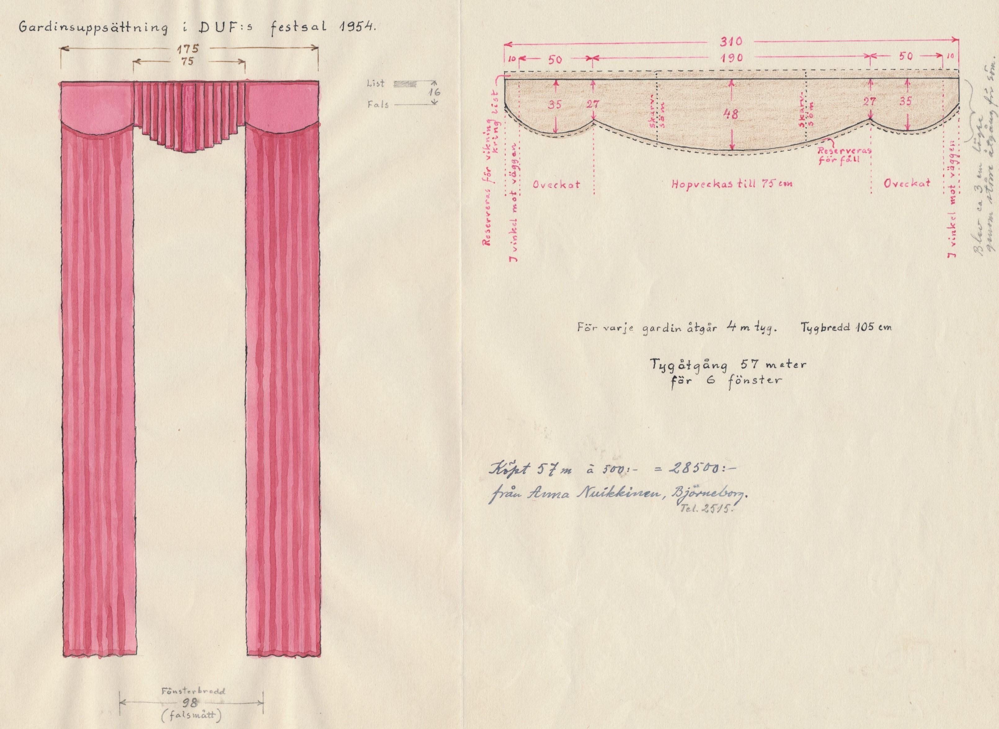Rurik Nylund var en mångsidig man, som till och med gjorde denna tydliga ritning på gardinerna till festsalen. 57 meter gick åt och de inköptes från Björneborg, för det totala priset 28 500 mark.