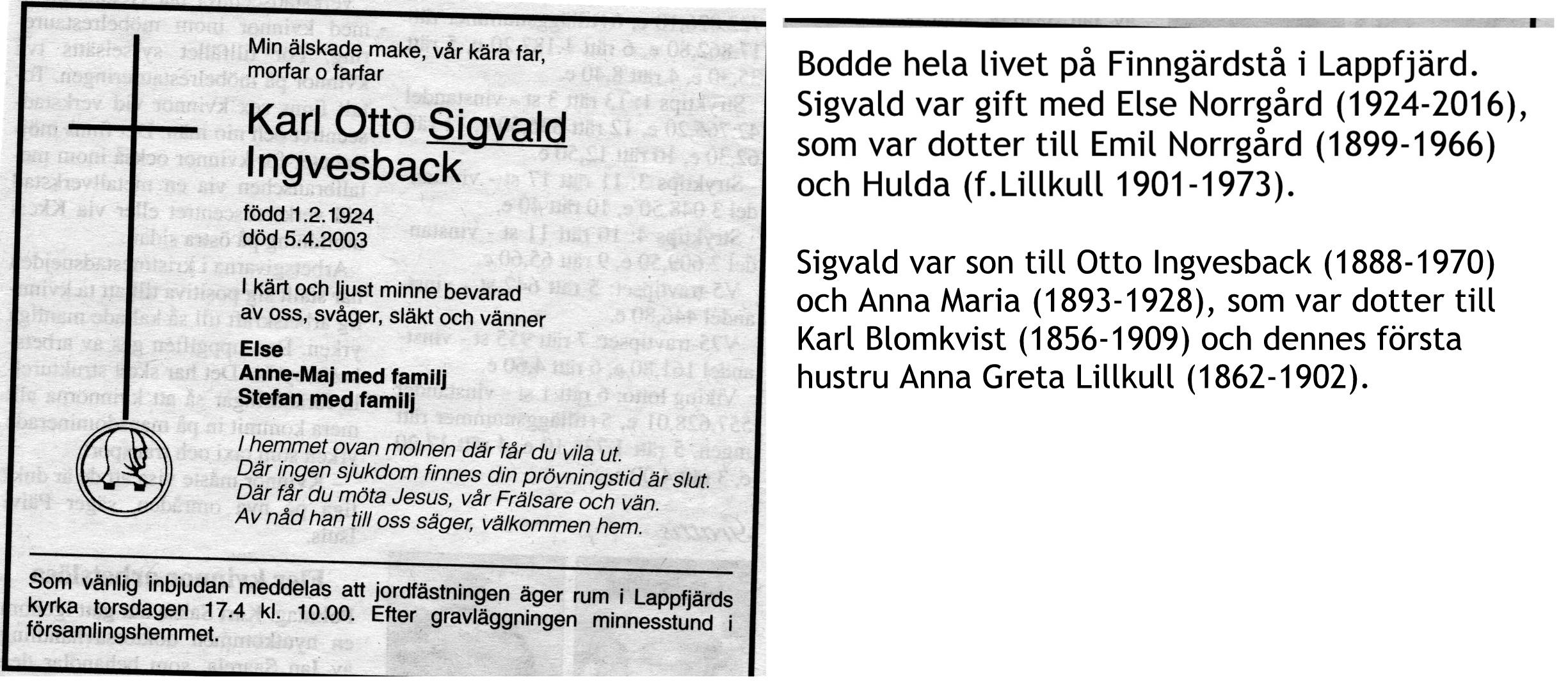 Ingvesback Sigvald