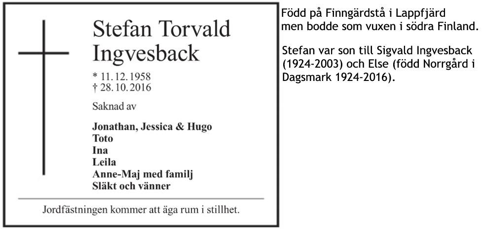 Ingvesback Stefan