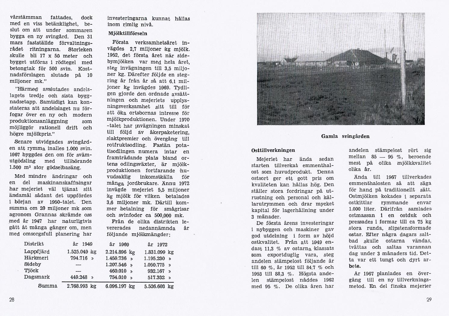 Sid 28-29 SÖAM mjölktillförsel och osttillverkning