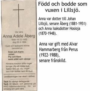 Åberg Anna
